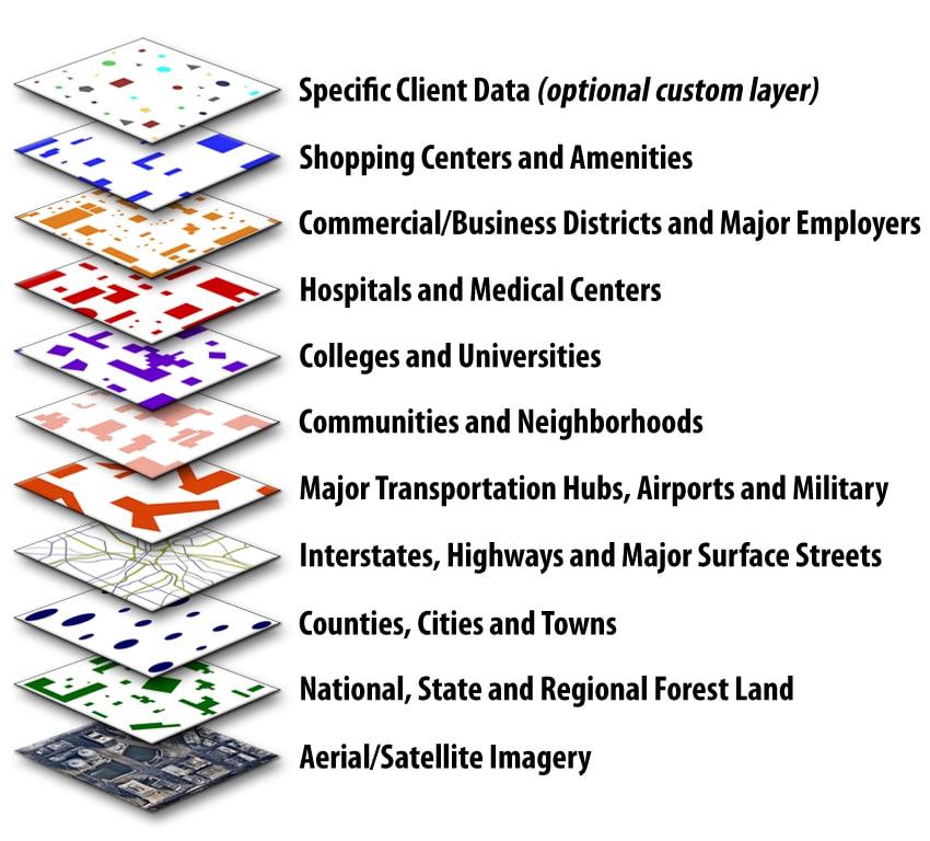 Landiscor 10 Layer GIS Data Model