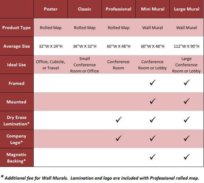 product_comparison
